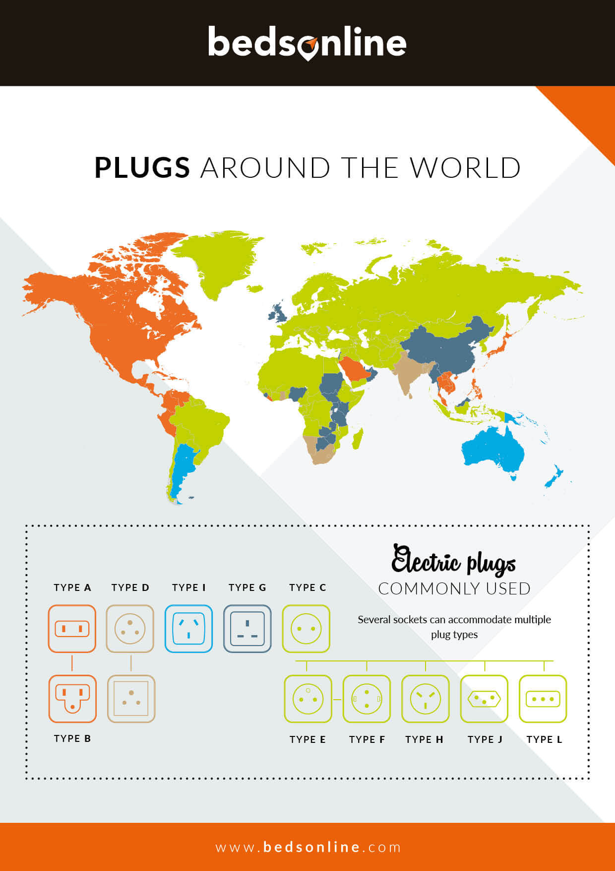 A worldwide map of electrical sockets | Bedsonline